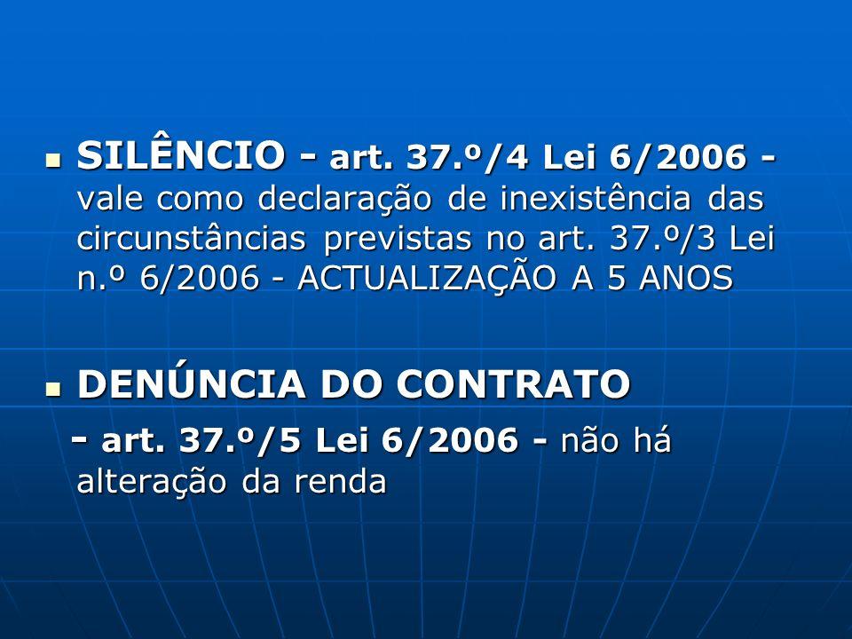 SILÊNCIO - art. 37.º/4 Lei 6/2006 - vale como declaração de inexistência das circunstâncias previstas no art. 37.º/3 Lei n.º 6/2006 - ACTUALIZAÇÃO A 5 ANOS