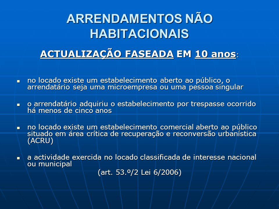 ARRENDAMENTOS NÃO HABITACIONAIS