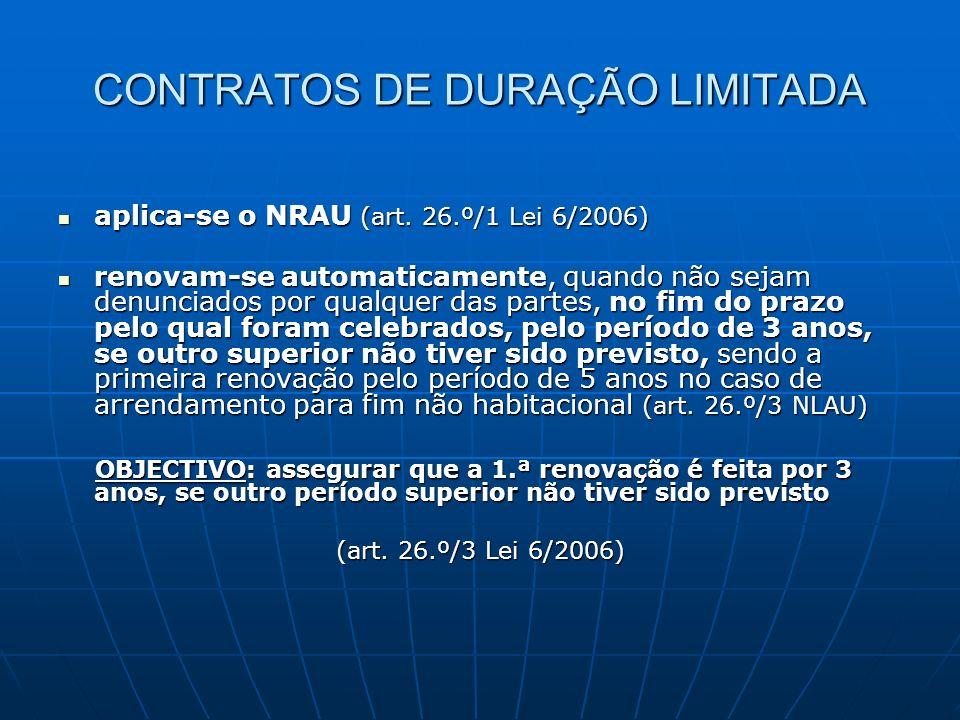 CONTRATOS DE DURAÇÃO LIMITADA
