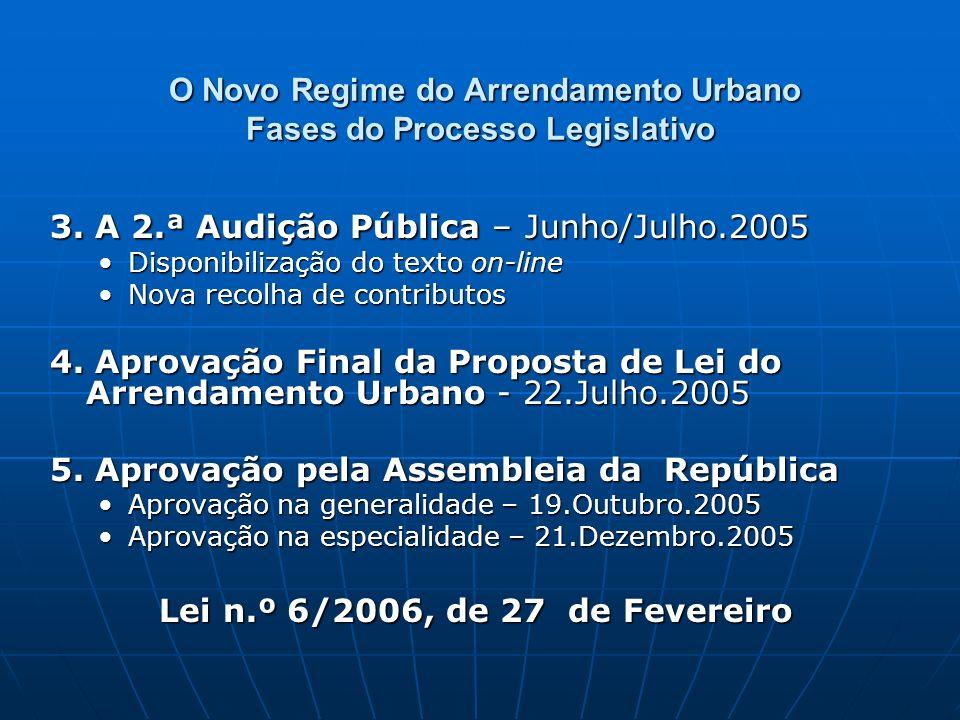 O Novo Regime do Arrendamento Urbano Fases do Processo Legislativo
