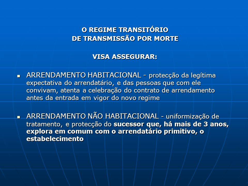 DE TRANSMISSÃO POR MORTE