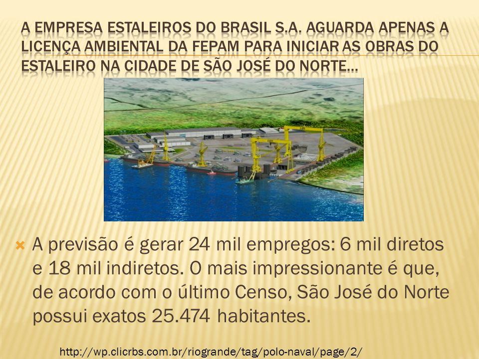 A empresa Estaleiros do Brasil S. A