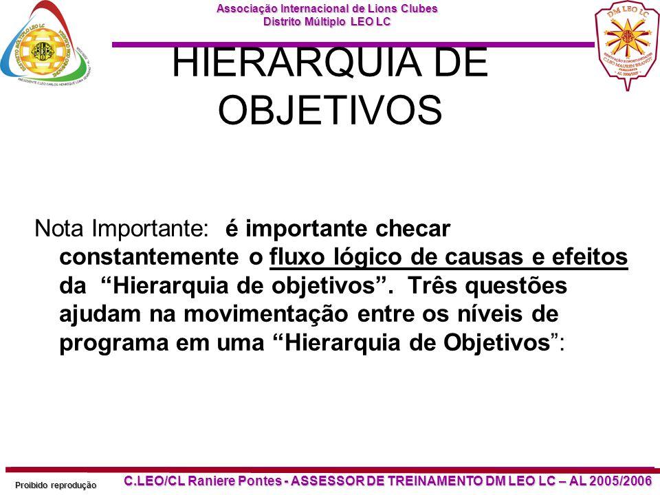 HIERARQUIA DE OBJETIVOS