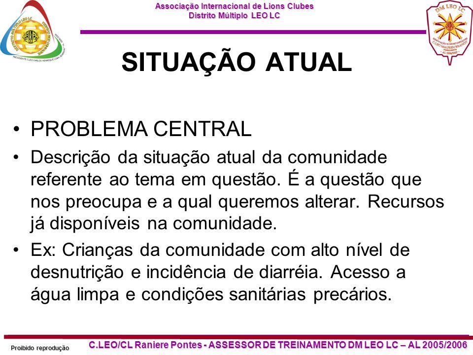 SITUAÇÃO ATUAL PROBLEMA CENTRAL