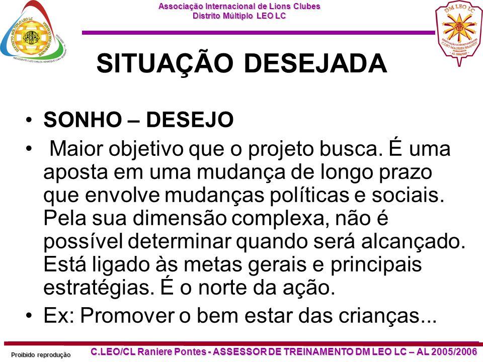 SITUAÇÃO DESEJADA SONHO – DESEJO