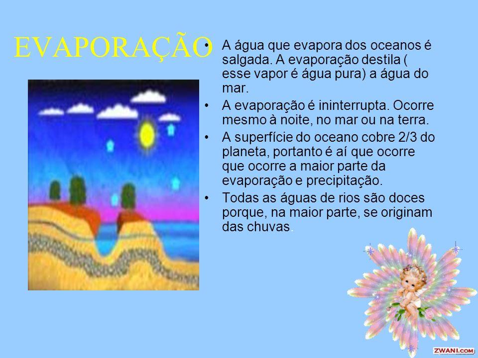 EVAPORAÇÃO A água que evapora dos oceanos é salgada. A evaporação destila ( esse vapor é água pura) a água do mar.