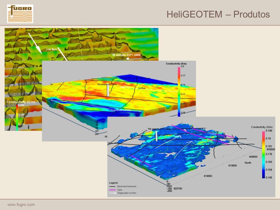 HeliGEOTEM – Produtos 1