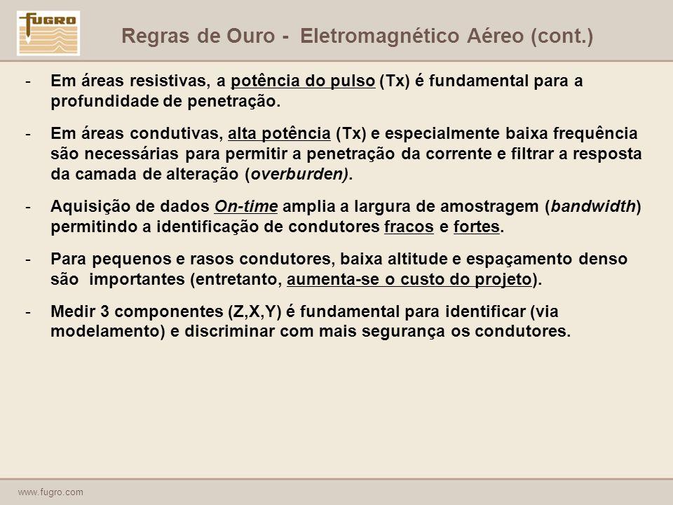 Regras de Ouro - Eletromagnético Aéreo (cont.)