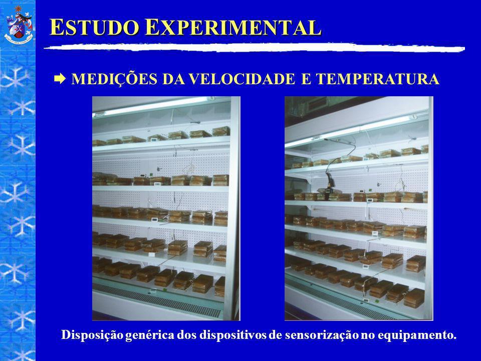 ESTUDO EXPERIMENTAL MEDIÇÕES DA VELOCIDADE E TEMPERATURA