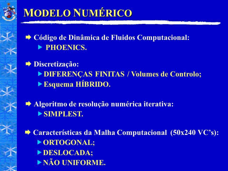 MODELO NUMÉRICO Código de Dinâmica de Fluidos Computacional: PHOENICS.