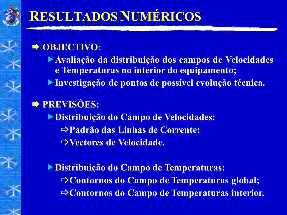RESULTADOS NUMÉRICOS OBJECTIVO: