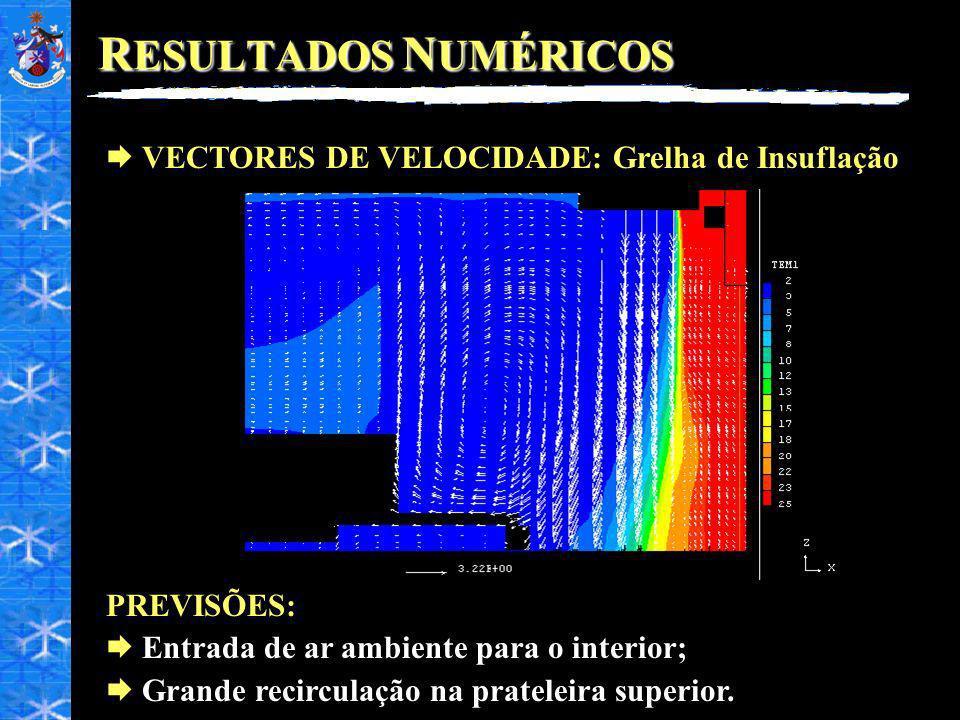 RESULTADOS NUMÉRICOS VECTORES DE VELOCIDADE: Grelha de Insuflação