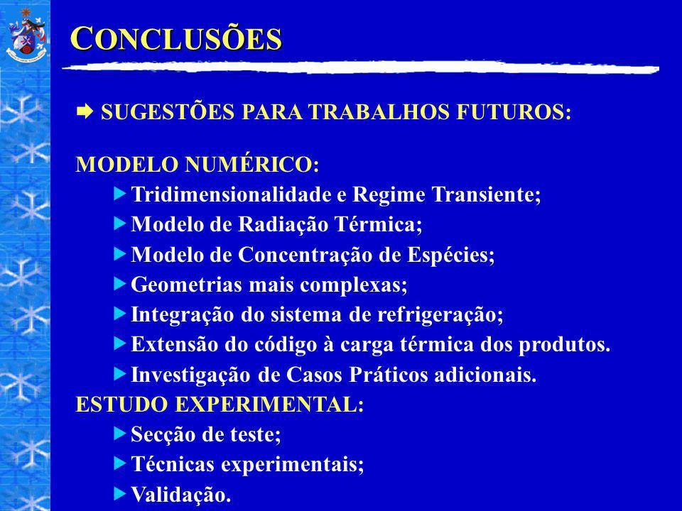 CONCLUSÕES SUGESTÕES PARA TRABALHOS FUTUROS: MODELO NUMÉRICO: