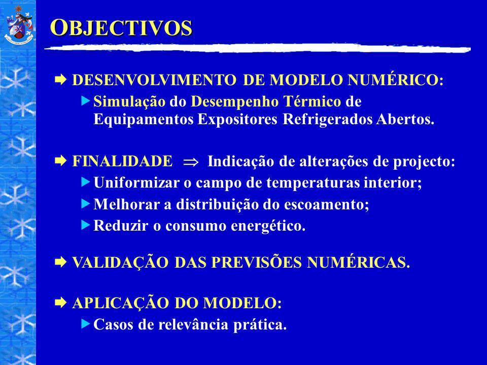 OBJECTIVOS DESENVOLVIMENTO DE MODELO NUMÉRICO: