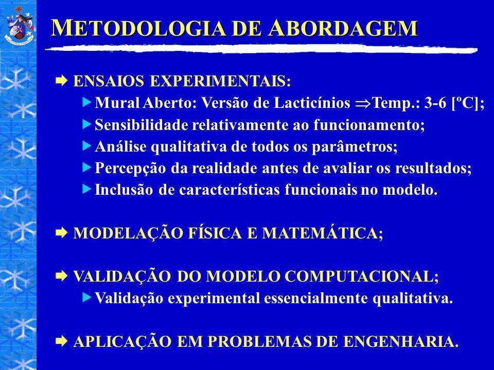 METODOLOGIA DE ABORDAGEM