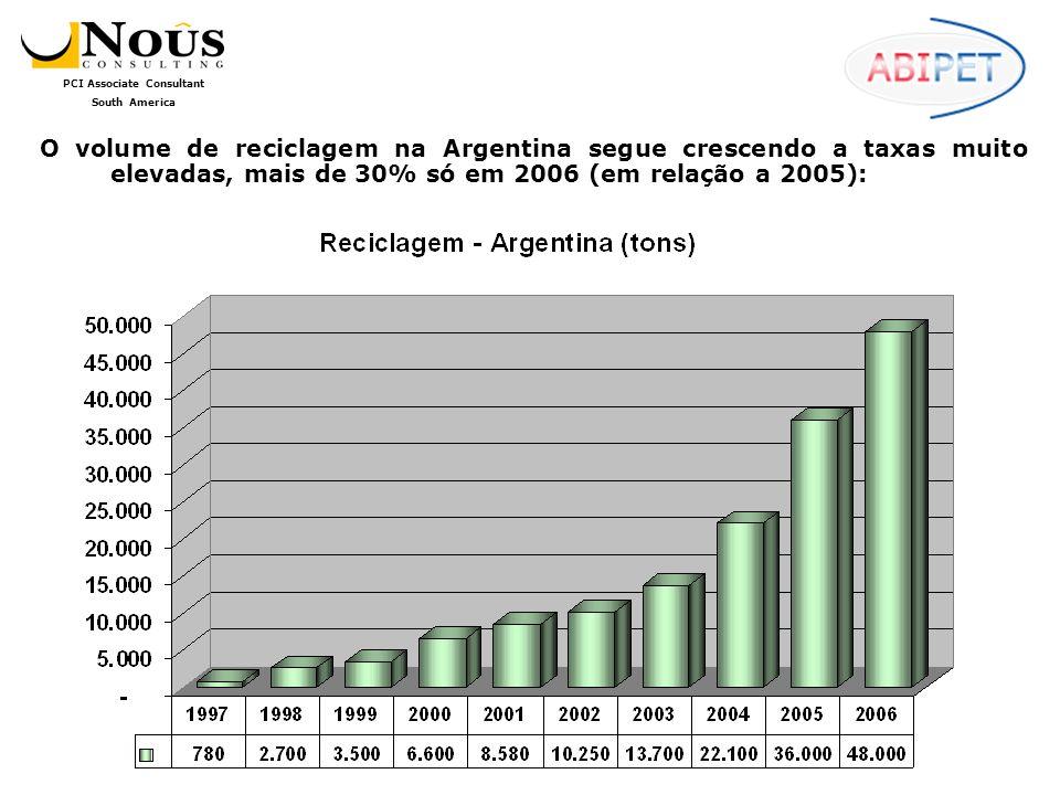 O volume de reciclagem na Argentina segue crescendo a taxas muito elevadas, mais de 30% só em 2006 (em relação a 2005):