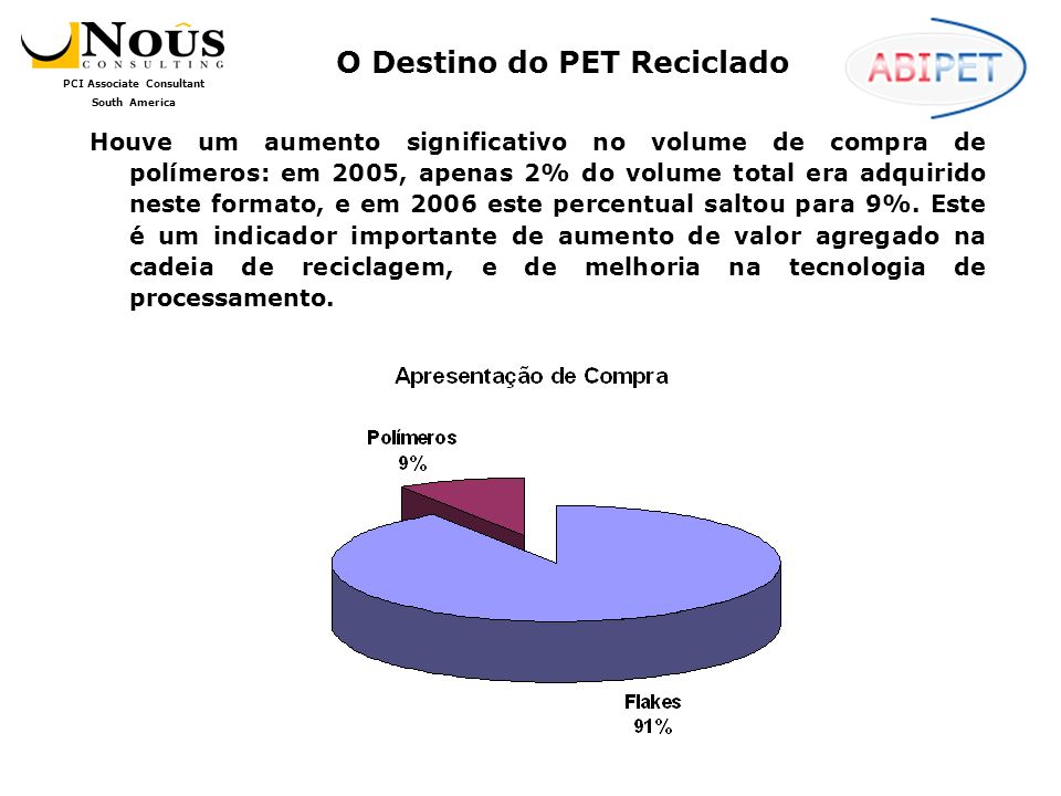 O Destino do PET Reciclado