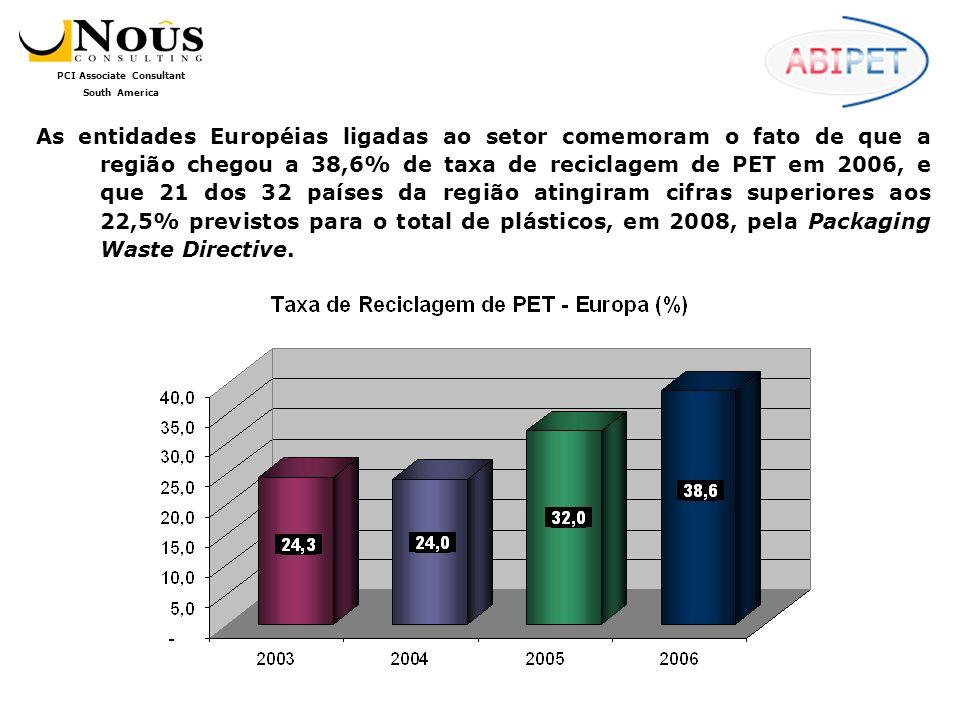 As entidades Européias ligadas ao setor comemoram o fato de que a região chegou a 38,6% de taxa de reciclagem de PET em 2006, e que 21 dos 32 países da região atingiram cifras superiores aos 22,5% previstos para o total de plásticos, em 2008, pela Packaging Waste Directive.