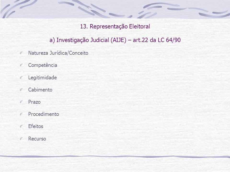 13. Representação Eleitoral a) Investigação Judicial (AIJE) – art