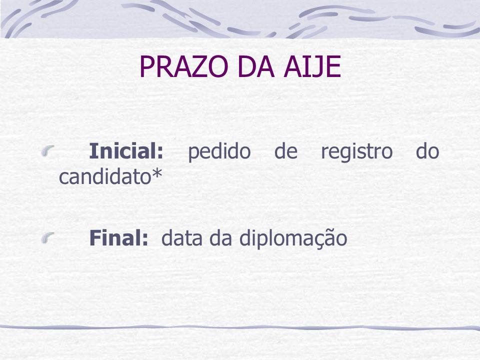 PRAZO DA AIJE Inicial: pedido de registro do candidato*