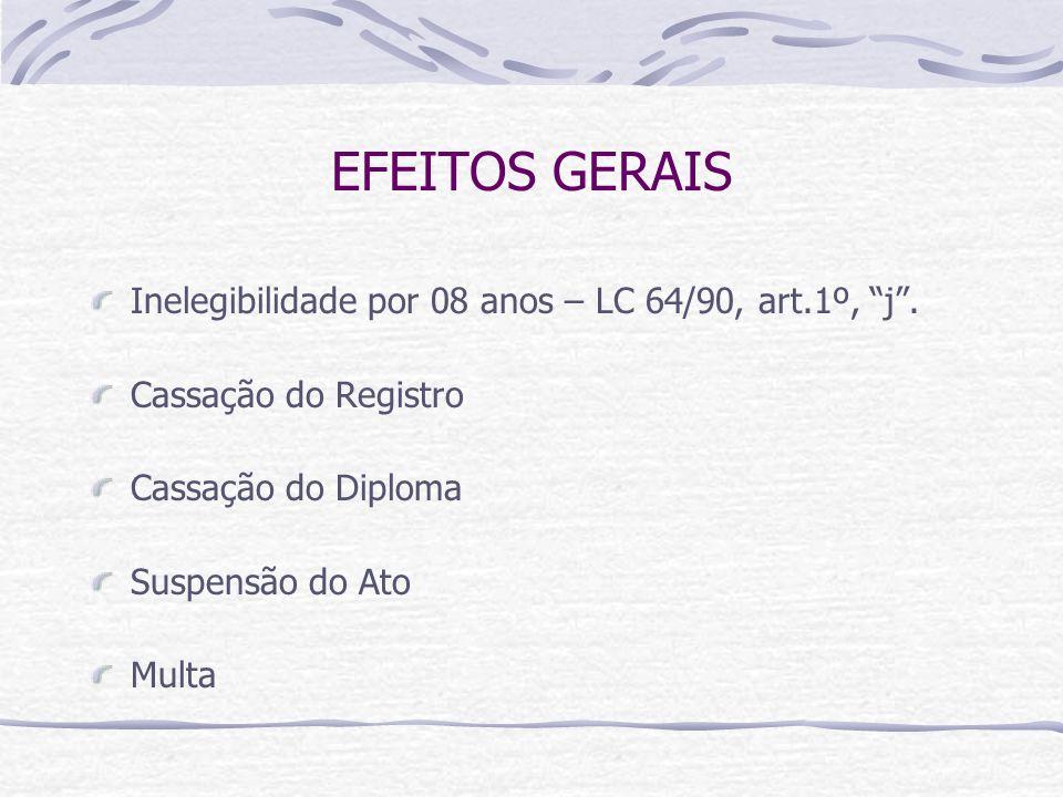 EFEITOS GERAIS Inelegibilidade por 08 anos – LC 64/90, art.1º, j .