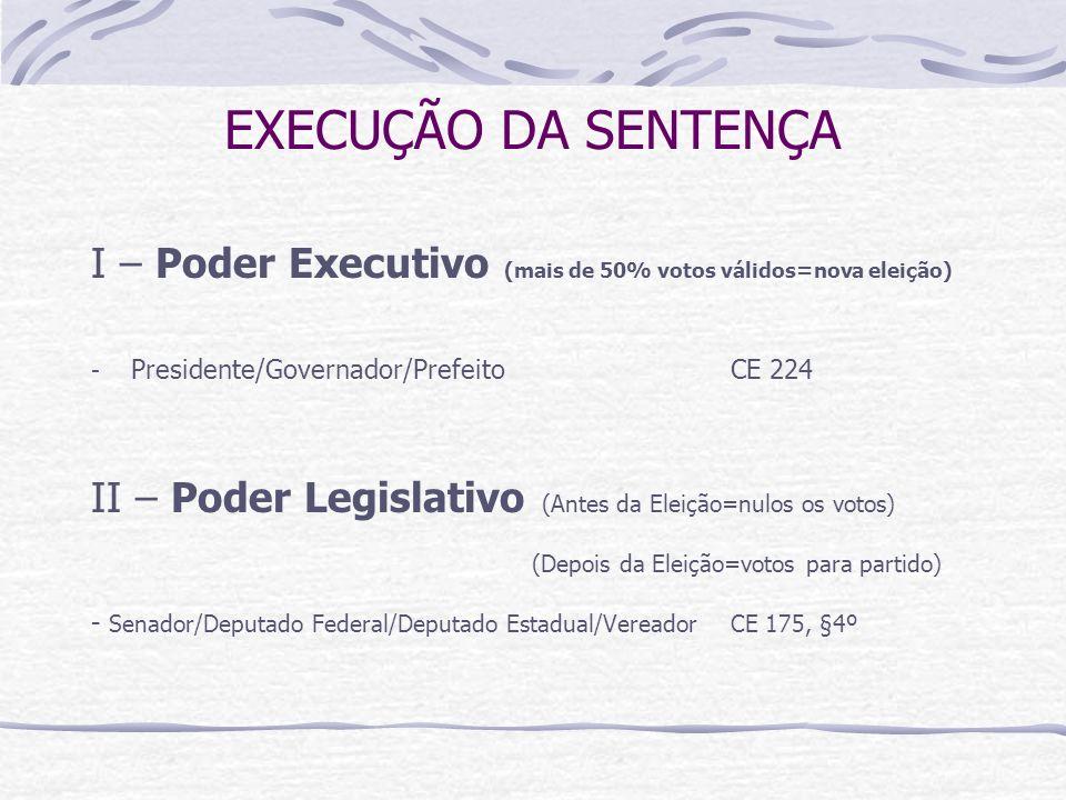 EXECUÇÃO DA SENTENÇA I – Poder Executivo (mais de 50% votos válidos=nova eleição) Presidente/Governador/Prefeito CE 224.