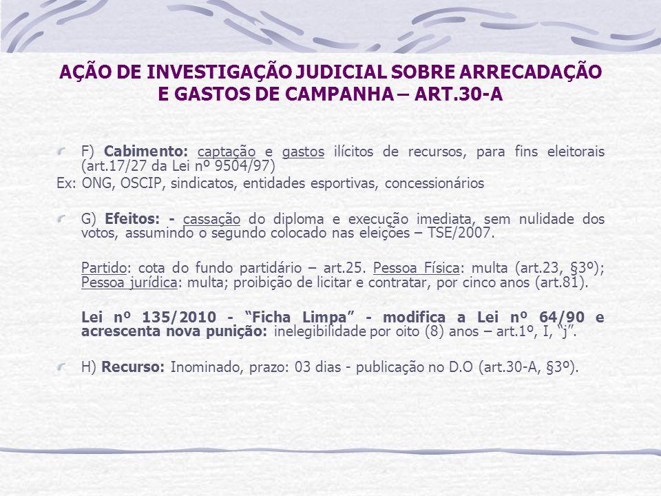AÇÃO DE INVESTIGAÇÃO JUDICIAL SOBRE ARRECADAÇÃO E GASTOS DE CAMPANHA – ART.30-A