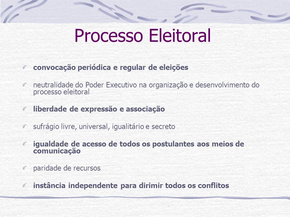 Processo Eleitoral convocação periódica e regular de eleições
