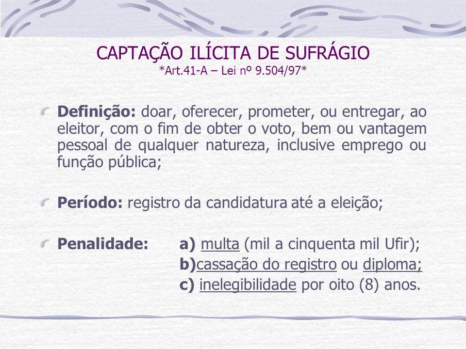 CAPTAÇÃO ILÍCITA DE SUFRÁGIO *Art.41-A – Lei nº 9.504/97*