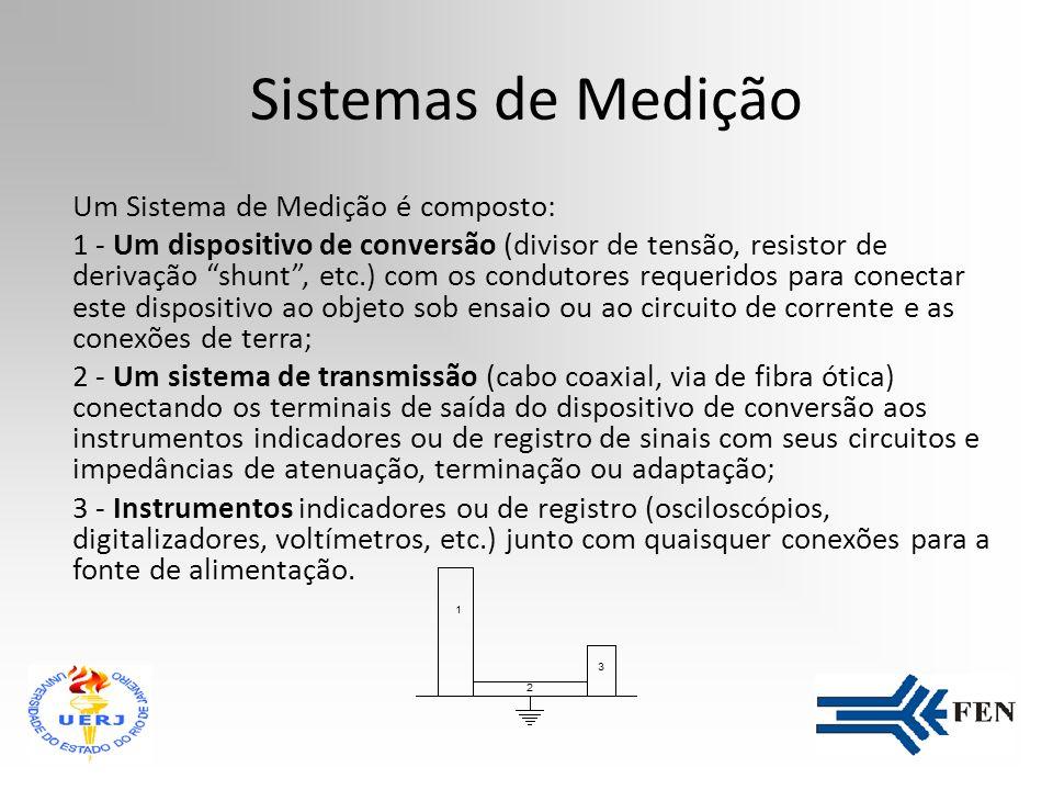 Sistemas de Medição Um Sistema de Medição é composto: