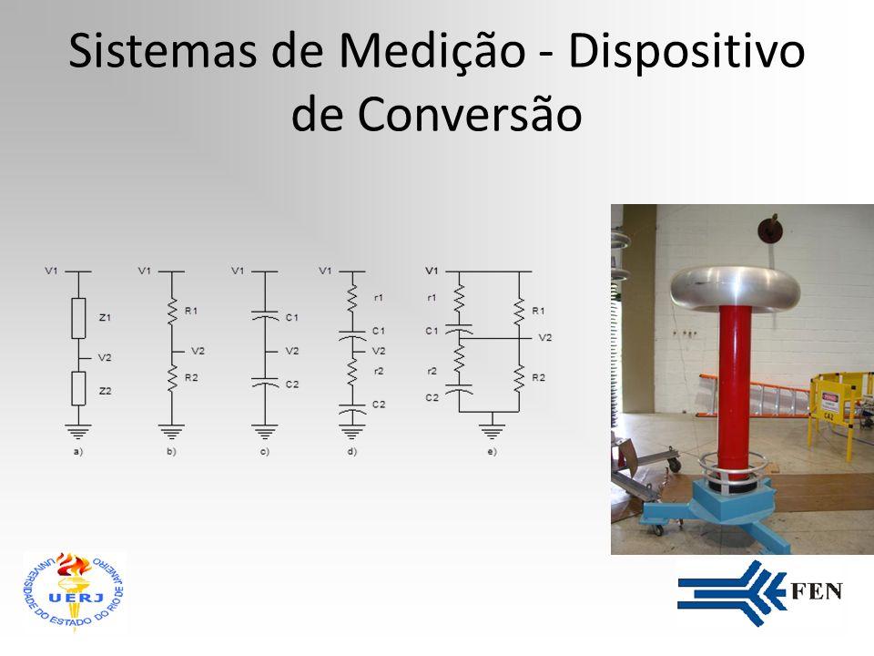 Sistemas de Medição - Dispositivo de Conversão
