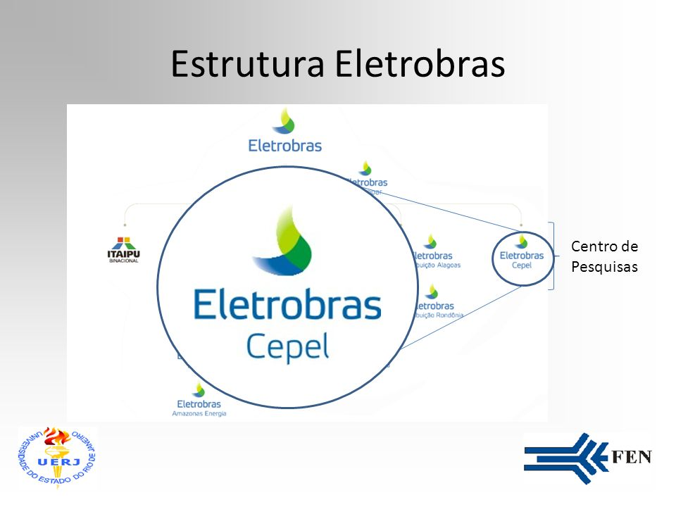 Estrutura Eletrobras Centro de Pesquisas