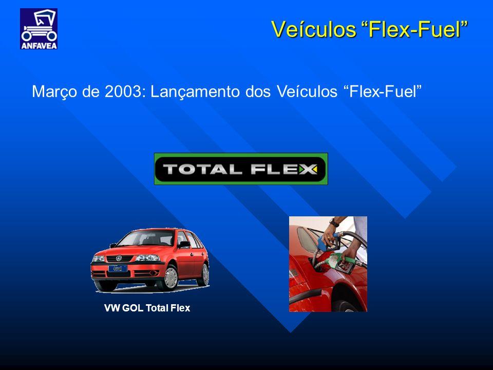 Veículos Flex-Fuel Março de 2003: Lançamento dos Veículos Flex-Fuel VW GOL Total Flex