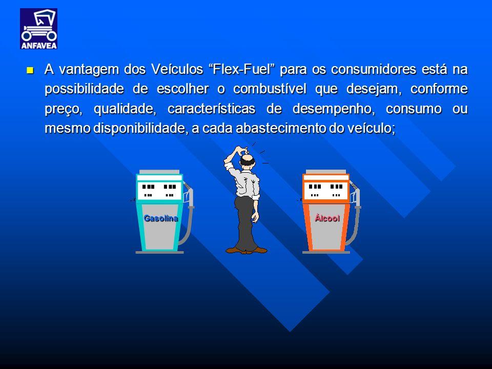 A vantagem dos Veículos Flex-Fuel para os consumidores está na possibilidade de escolher o combustível que desejam, conforme preço, qualidade, características de desempenho, consumo ou mesmo disponibilidade, a cada abastecimento do veículo;