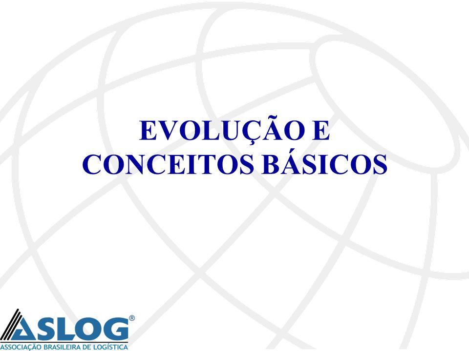 EVOLUÇÃO E CONCEITOS BÁSICOS