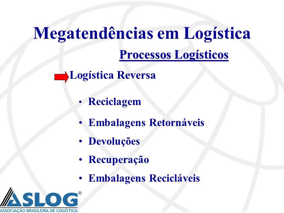 Megatendências em Logística