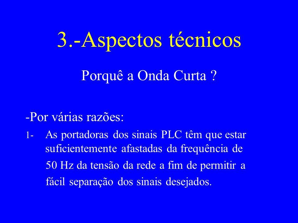 3.-Aspectos técnicos Porquê a Onda Curta -Por várias razões: