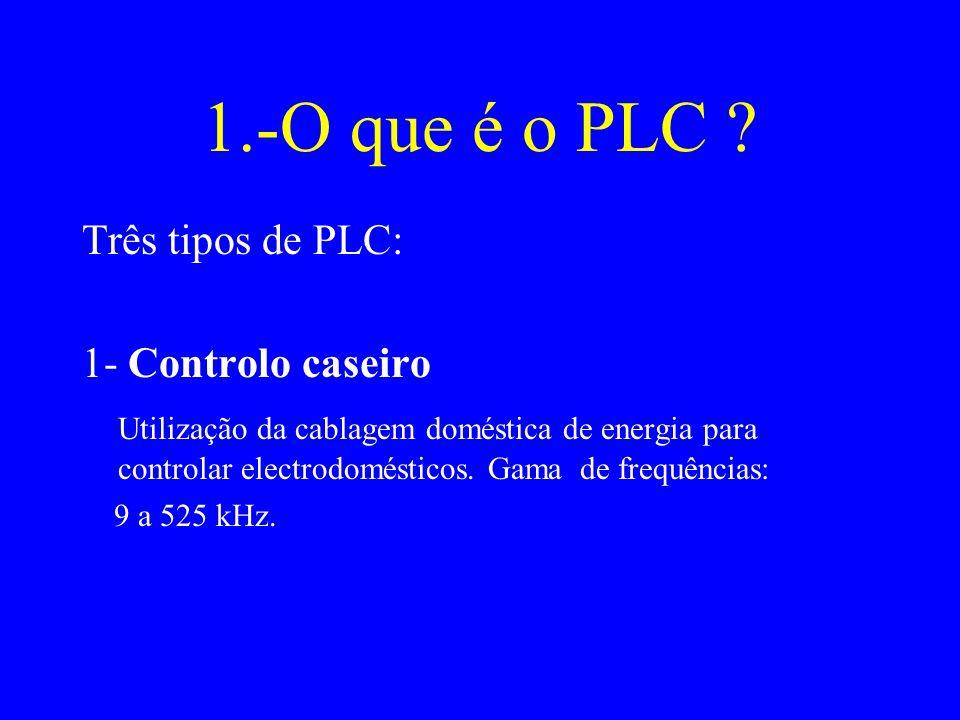 1.-O que é o PLC Três tipos de PLC: 1- Controlo caseiro