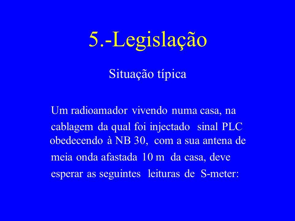5.-Legislação Situação típica Um radioamador vivendo numa casa, na