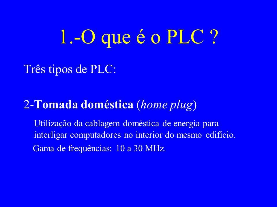 1.-O que é o PLC Três tipos de PLC: 2-Tomada doméstica (home plug)