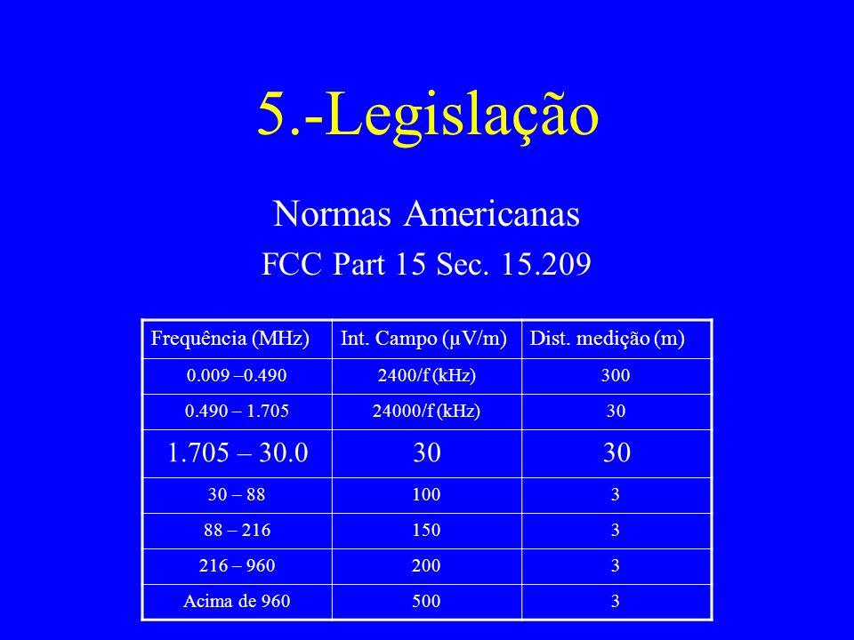 5.-Legislação Normas Americanas FCC Part 15 Sec. 15.209 1.705 – 30.0