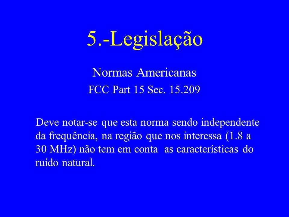 5.-Legislação Normas Americanas FCC Part 15 Sec. 15.209