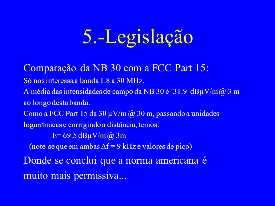 5.-Legislação Comparação da NB 30 com a FCC Part 15: