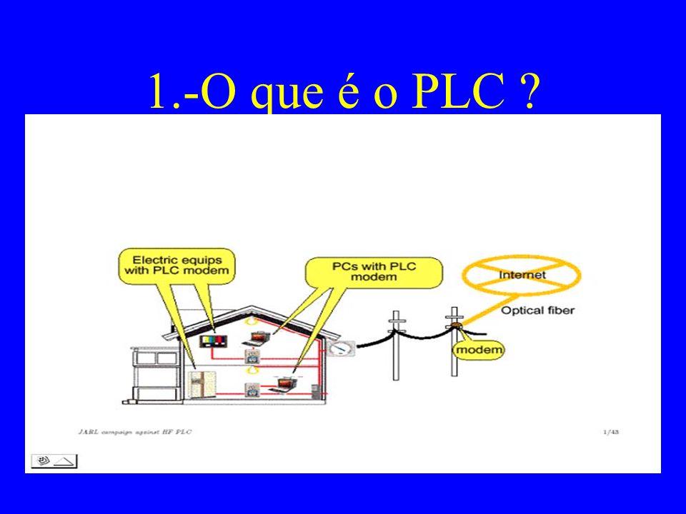 1.-O que é o PLC
