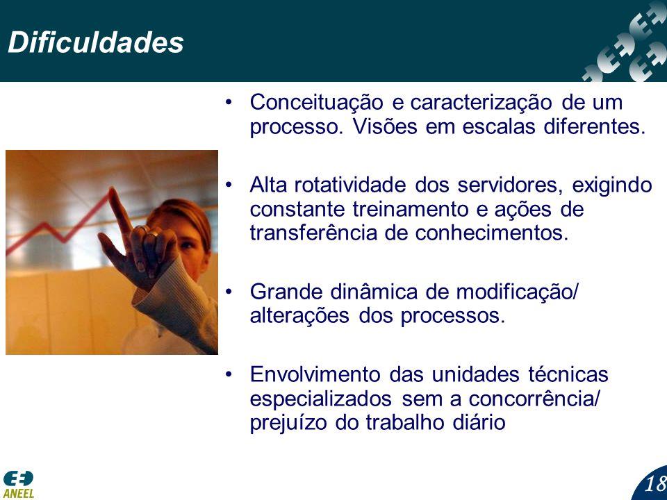 Dificuldades Conceituação e caracterização de um processo. Visões em escalas diferentes.