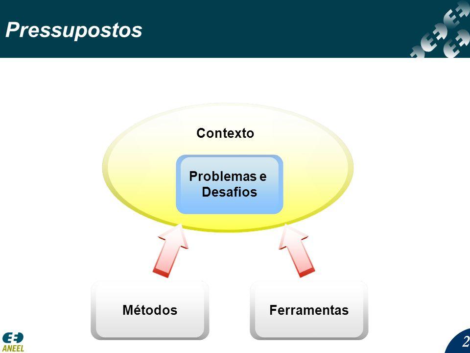 Pressupostos Contexto Problemas e Desafios Métodos Ferramentas