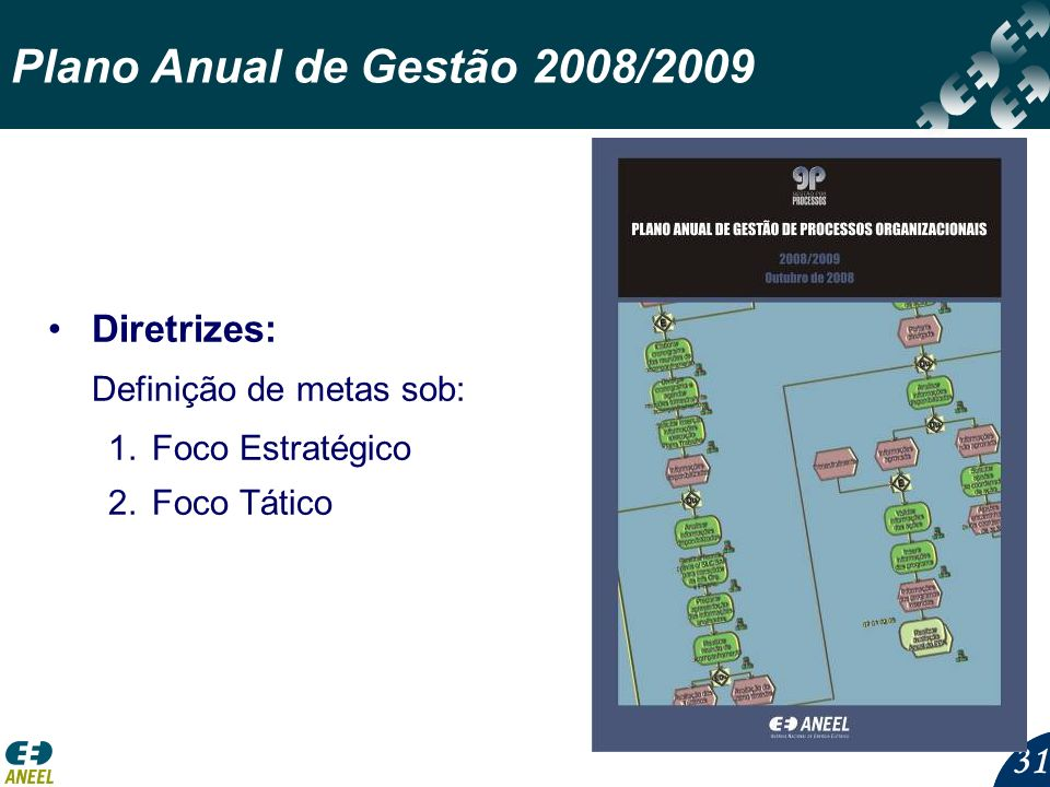 Plano Anual de Gestão 2008/2009 Diretrizes: Definição de metas sob: