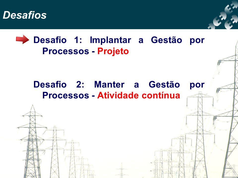 Desafios Desafio 1: Implantar a Gestão por Processos - Projeto