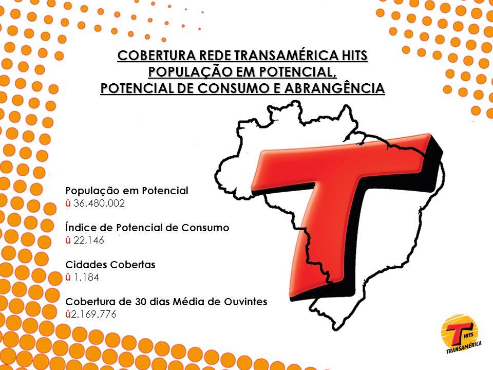 COBERTURA REDE TRANSAMÉRICA HITS POPULAÇÃO EM POTENCIAL,
