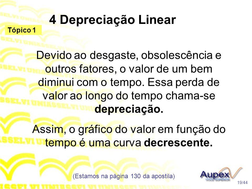 4 Depreciação Linear Tópico 1.